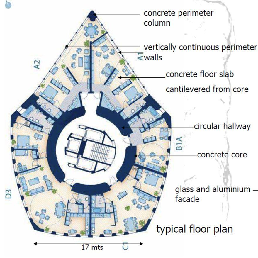turning_torso_floorplan